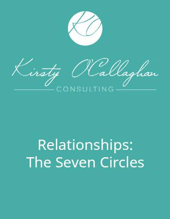 Relationships - The Seven Circles